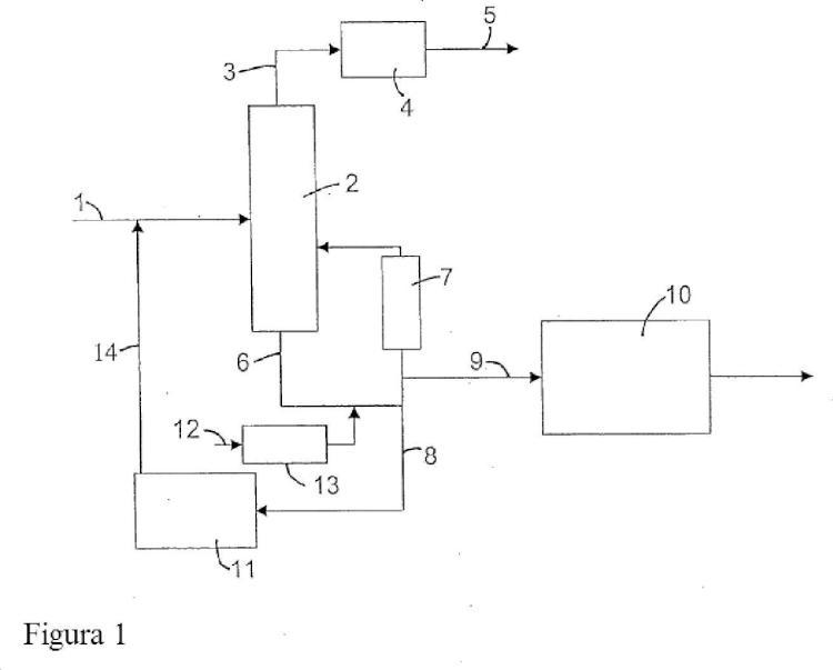 Procedimiento para la separación de fenol a partir de corrientes que contienen fenol a partir de la producción de bisfenol A.