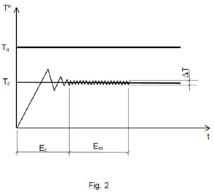 Método de implementación de un aparato electrodoméstico de cocción a gas y aparato electrodoméstico de cocción a gas que implementa dicho método.