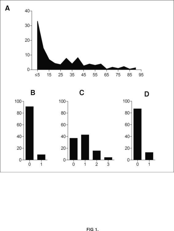 Diagnóstico de esteatosis hepática no alcohólica.