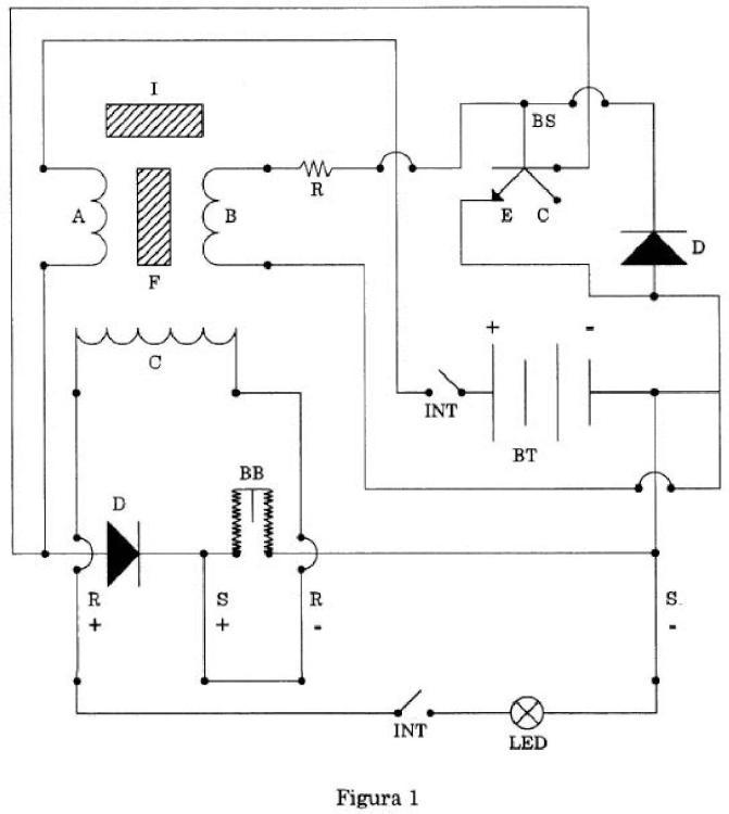 Generador Electromagnético Resonante.