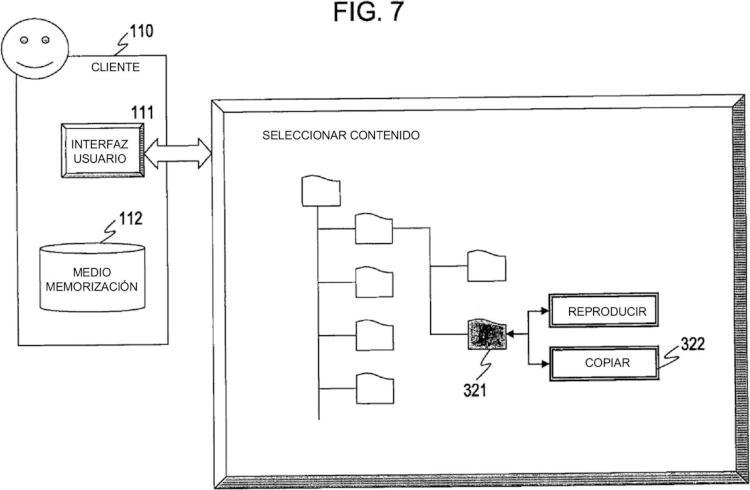 Dispositivo, método y programa informático de procesamiento de información.