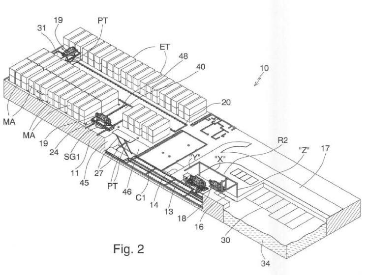 Disposición para el almacenamiento inteligente de embarcaciones y proceso que desarrolla.