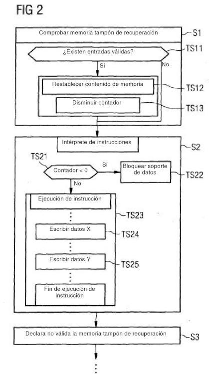 Soporte de datos portátil que comprende un contador de error de control.