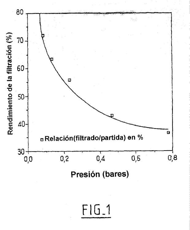 Procedimiento para la preparación mediante filtración de una solución de factor VIII víricamente segura.