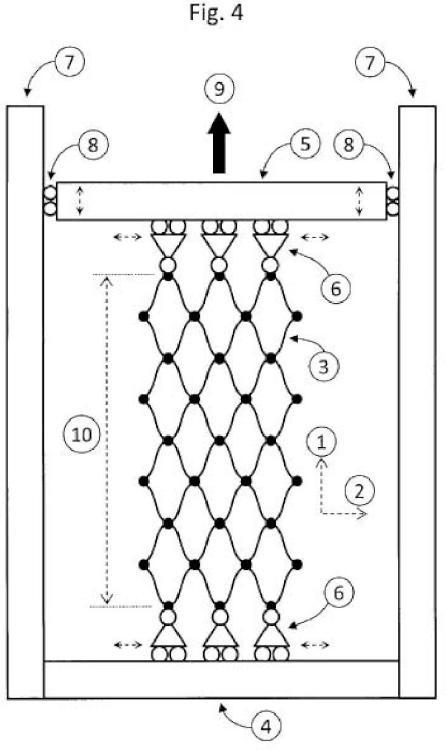 Método para determinar la resistencia a la apertura de las mallas de una red.