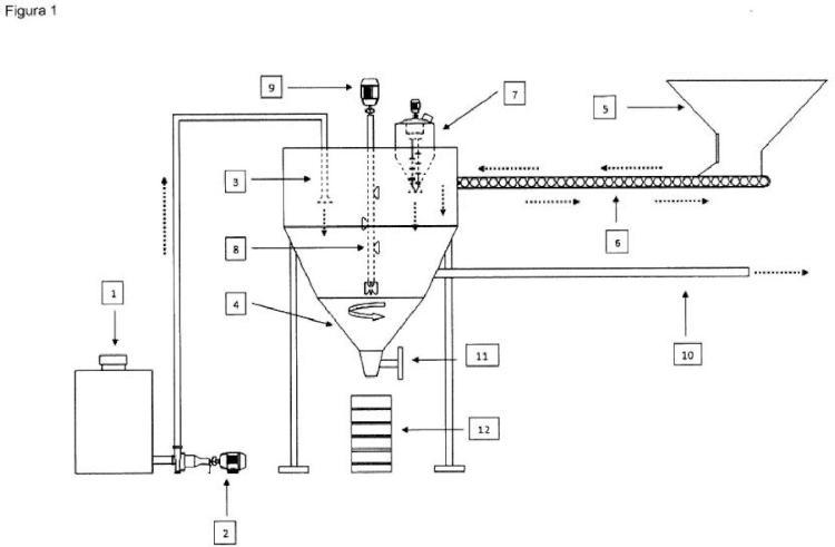Procedimiento para eliminación de metales y disminución de la carga microbiana en purines e instalacion para la puesta en practica del mismo.