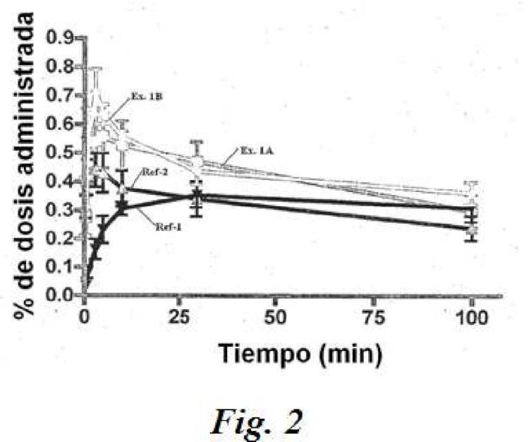 Composición de liberación oral, pulmonar y transmucosa.