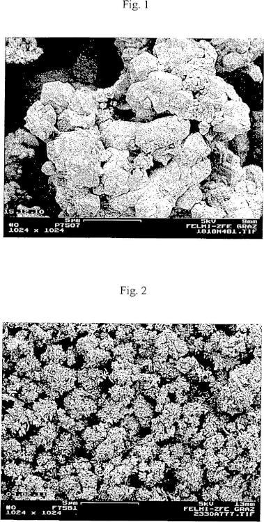 Método para la producción de carbonato de calcio precipitado a partir de desecho de la molienda de pulpa.