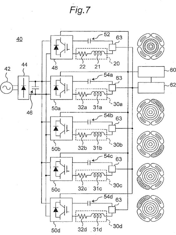 Sistema de cocción por calentamiento por inducción.
