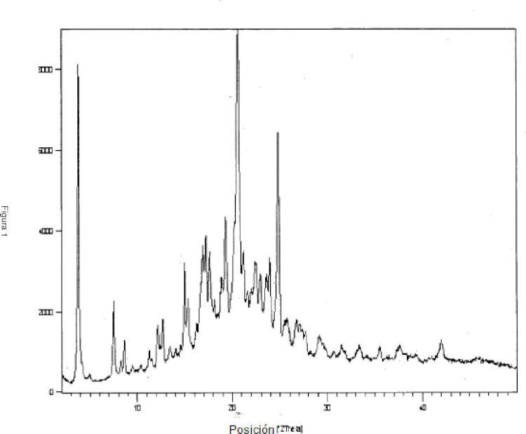 Producto intermedio de dimeglumina de fosaprepitant, fosaprepitant neutro y dimeglumina de fosaprepitant amorfa, y procesos para sus preparaciones.
