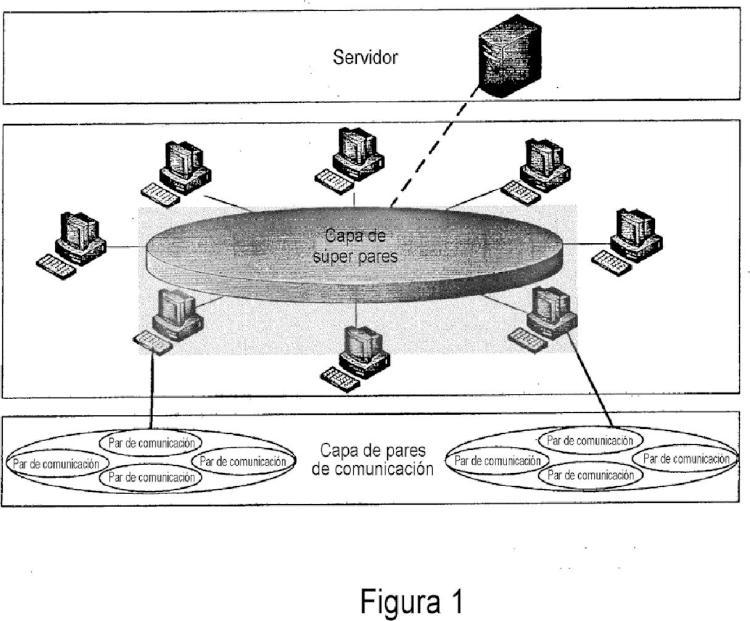 Sistema y procedimiento de comunicación de datos.