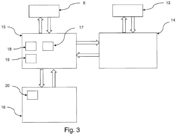 Sistema de control de inercia para aerogenerador.