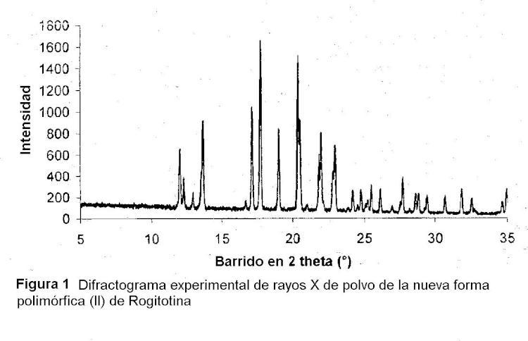 Forma polimórfica de rotigotina.