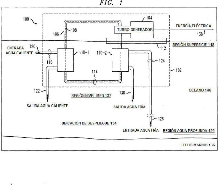 Disposiciones de haces de tubos helicoidales para intercambiadores de calor.