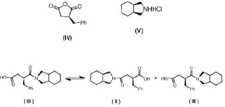 PROCEDIMIENTO DE OBTENCIÓN DEL ÁCIDO (S) -2 BENCIL 4 - ((3aR, 7aS) -HEXAHIDRO-1H-ISOINDOL-2 (3H) IL) -4-OXOBUTANOICO Y SUS SALES.