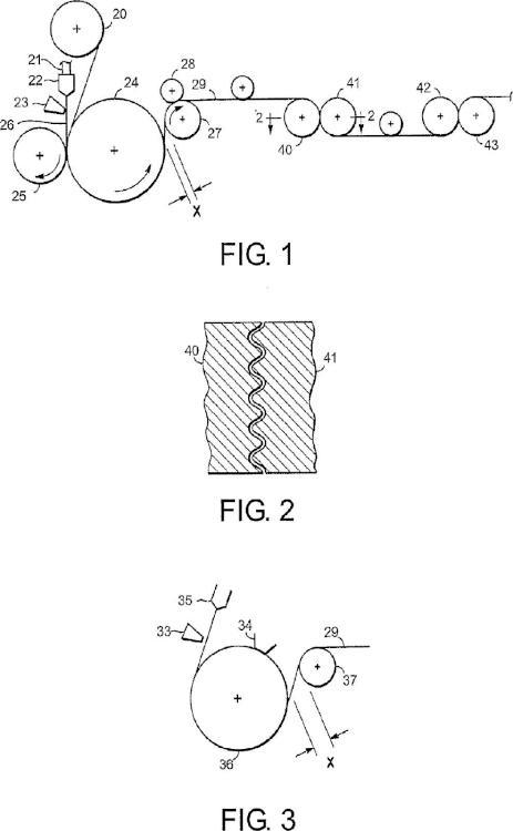 Método y aparato para estirar de manera uniforme una película termoplástica.