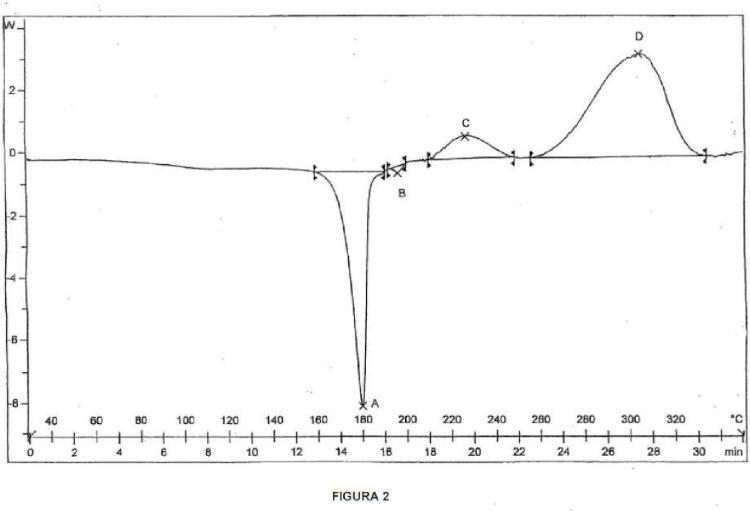 Forma polimórfica del clorhidrato de lercanidipino y el proceso para su preparación.