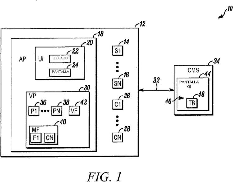 Marcado gráfico de datos de vídeo con entradas del usuario en la videovigilancia.