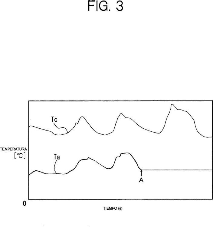 Dispositivo y método para detectar anomalía del sensor de temperatura de gases de escape.