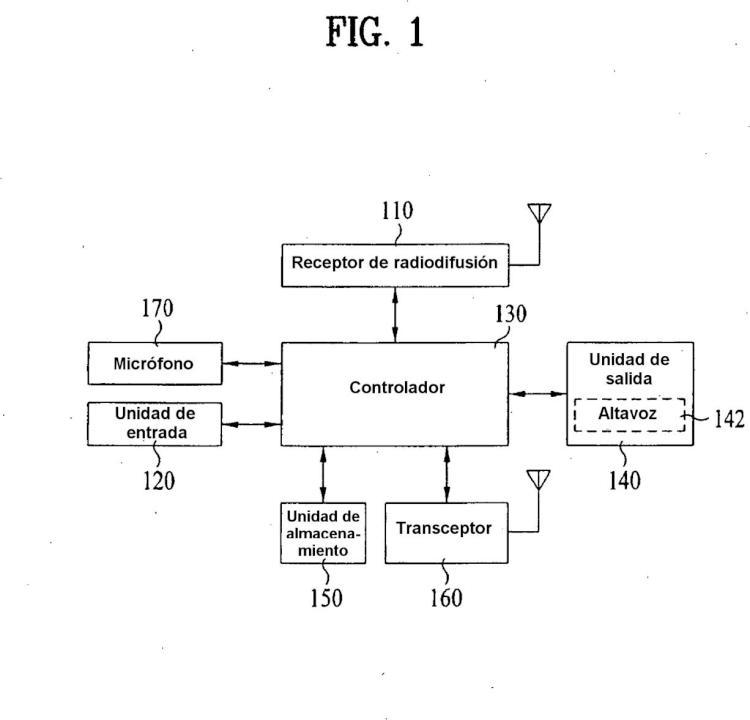 Terminal y método para proporcionar información de difusión.