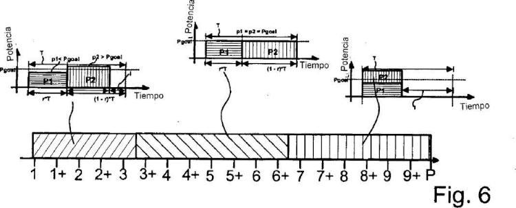 Campo de cocción y procedimiento para el funcionamiento de un campo de cocción.