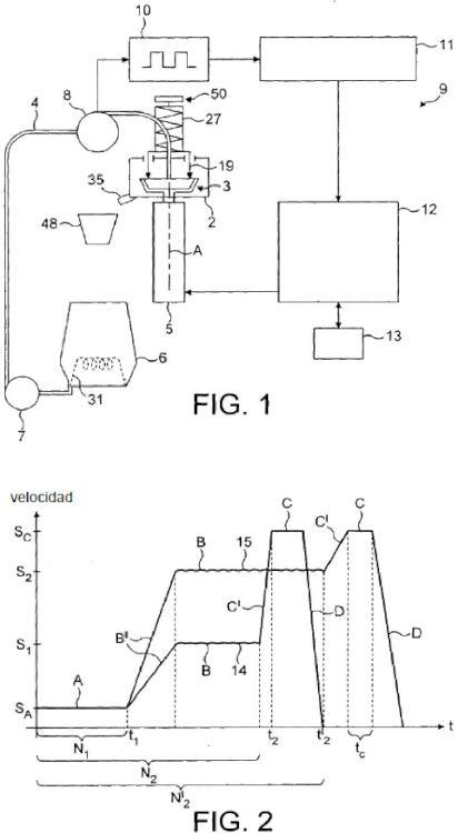 Dispositivo de producción controlada de bebidas usando fuerzas centrífugas.