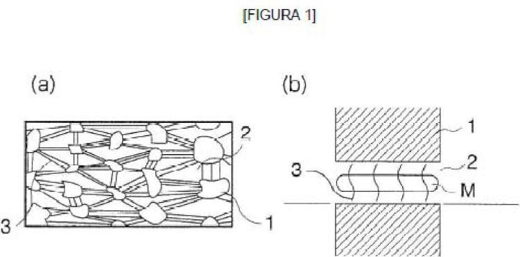 Membrana de Separación para el Pretratamiento de Desalación de Agua de Mar y Dispositivo de Pretratamiento de Desalación de Agua de Mar.