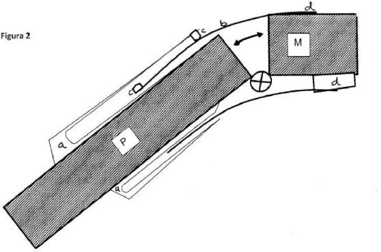 Dispositivo anti atrapamiento laminar para zonas abisagradas.