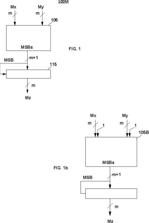 Multiplicadores coma flotante y conversores asociados.