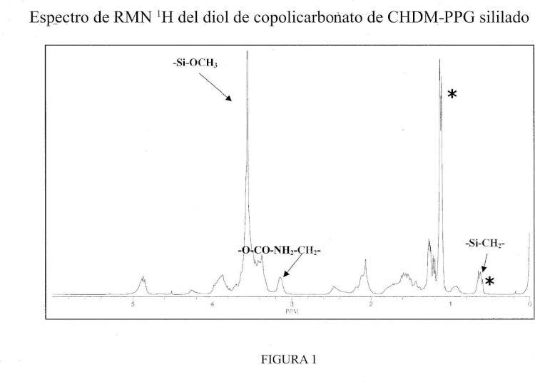 Copolicarbonatos, sus derivados y el uso de los mismos en composiciones de recubrimiento duro de silicona.