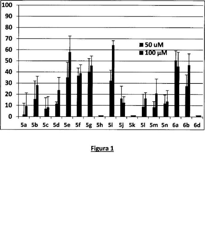 Derivados de purina como inhibidores de Dapk-1.