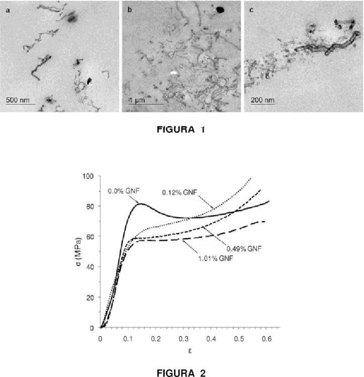 Procedimiento para la preparación de resinas polimerizables con derivados de grafeno.