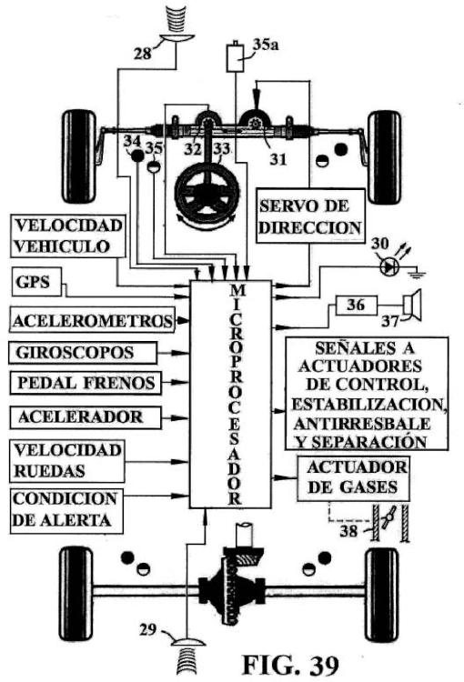 Sistema y procedimiento de control, estabilización y antideslizamiento para choches y vehículos rodados en general.