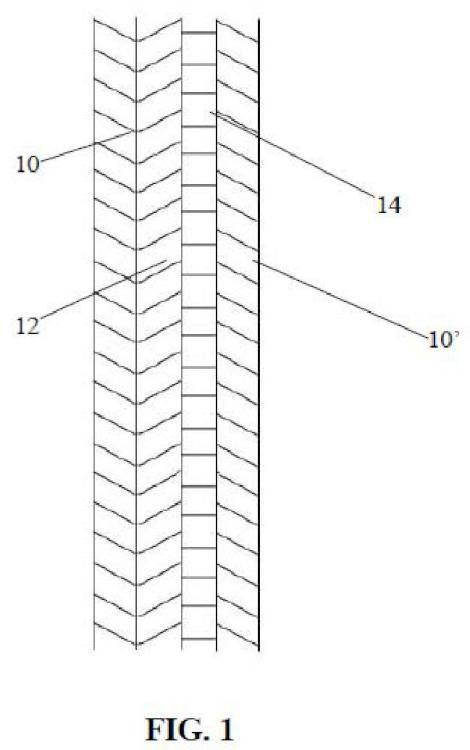 Cortina de barrera frente a la luz, al ruido, al calor, al fuego y a las radiaciones electromagnéticas.