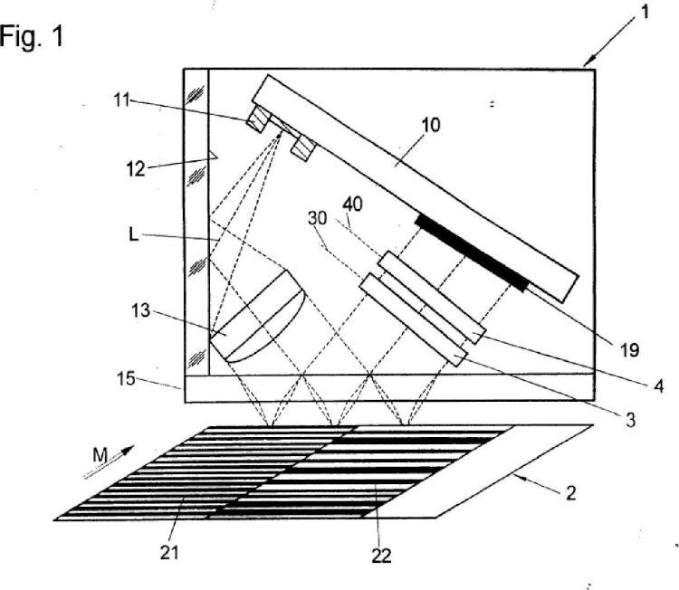 Disposición de lente para un codificador óptico.