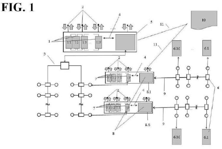 Sistema para la transmisión de servicios de comunicaciones electrónicas a través de las infraestructuras de distribución de señales de televisión.
