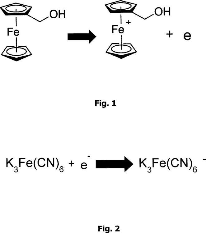 Dispositivo electródico para la detección de ión cloruro, procedimiento de fabricación y uso de dicho dispositivo.