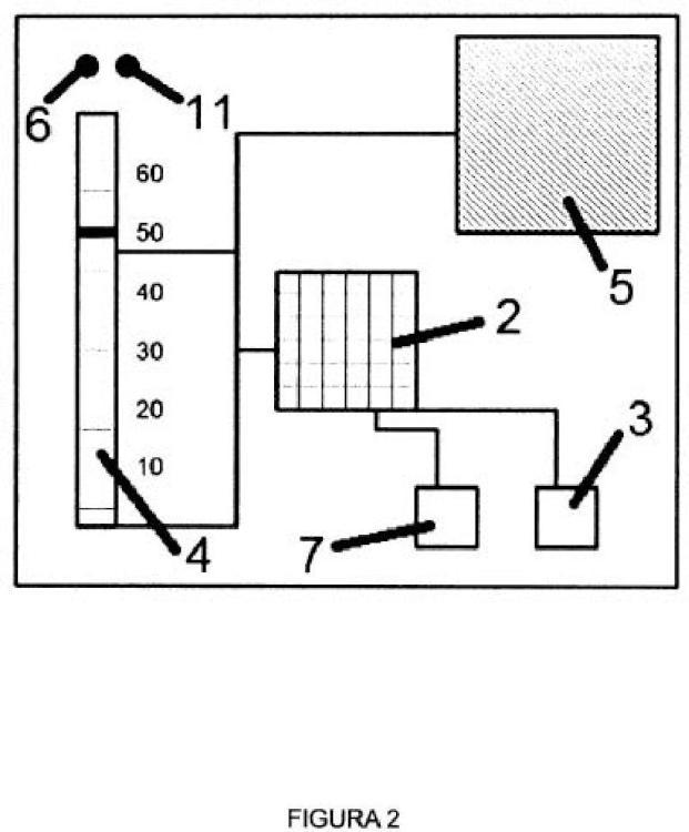 Dispositivo portátil detector de incendios y humo con alarma.