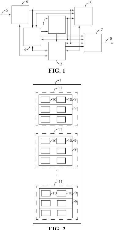 Sistema y método de lectura y escritura de una memoria digital.