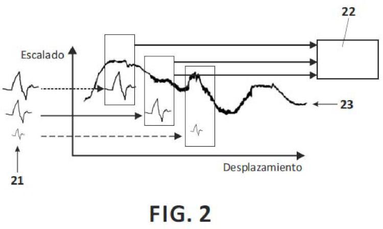 Método y sistema para detectar automáticamente fallos en un eje rotatorio.