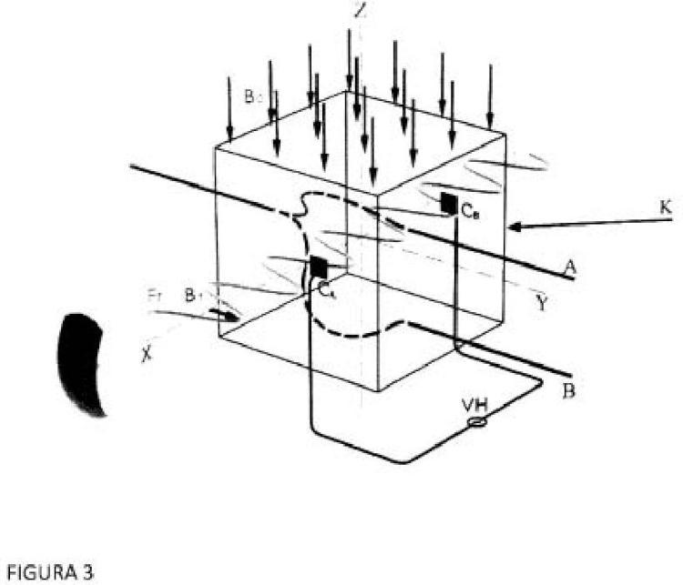 Procedimiento y dispositivo para manipular y seleccionar espines.