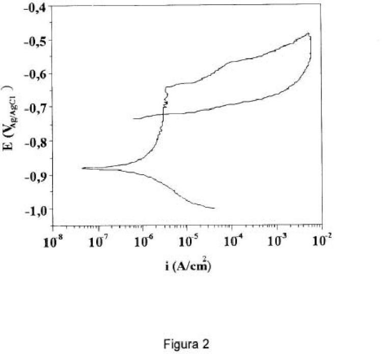 Celda electroquímica para la realización de ensayos de corrosión sobre superficies planas.
