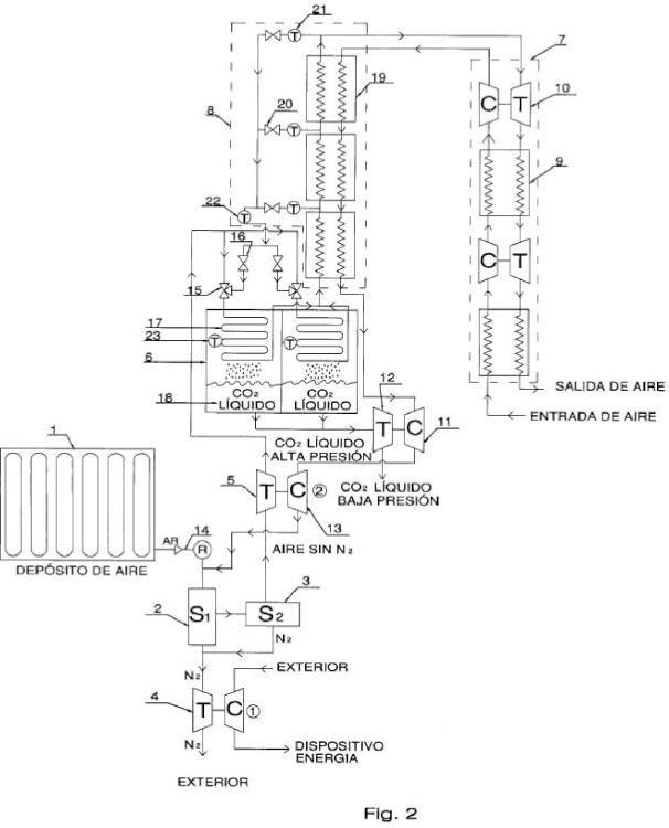 Dispositivo de captura de anhídrido carbónico atmosférico mediante control térmico del proceso de licuación.
