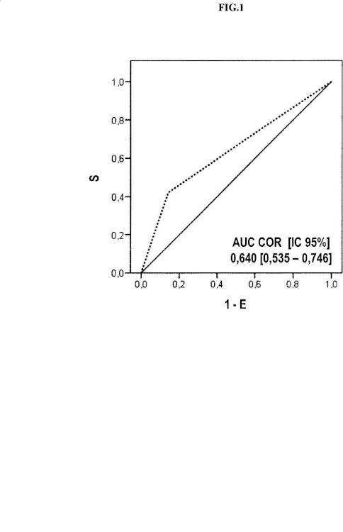 Método para la valoración de riesgo cardiovascular no clásico mediante la detección de autoanticuerpos anti-lipoproteínas de alta densidad, inmunosensor y kit para su aplicación.