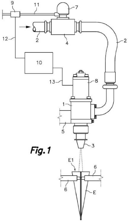 Dispositivo y método de llenado para máquina horizontal automática formadora y llenadora de envases flexibles.