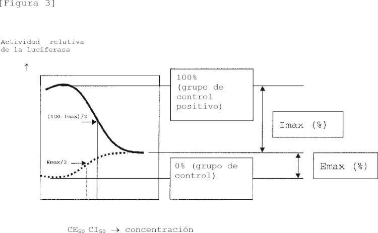 Derivados de heteroarilo bicíclico condensado.