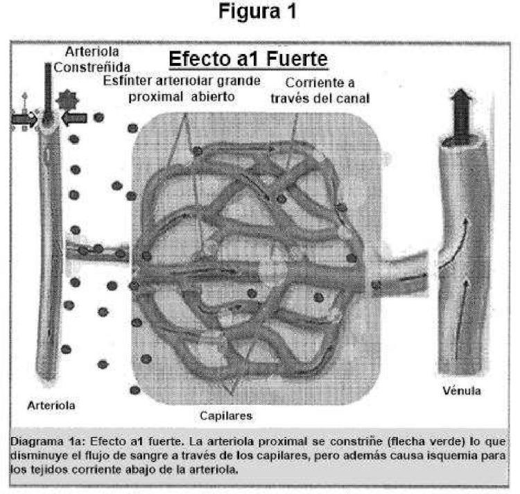 Composiciones y métodos para el blanqueamiento del ojo.