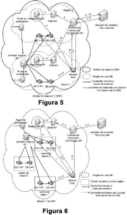 Método para la resolución de DNS de peticiones de contenido en un servicio CDN.