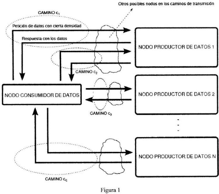 Métodos implementados en computador y sistemas informático de activación y desactivación automáticas de transmisiones concurrentes de datos entre dispositivos conectados a una red.