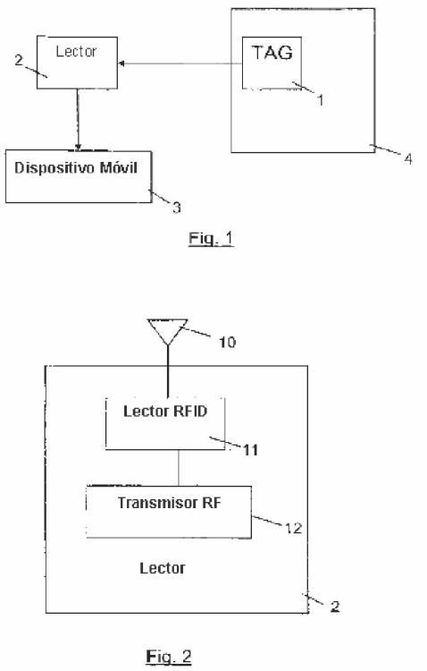 Sistema, método y producto para manejar interacciones de una persona con objetos.